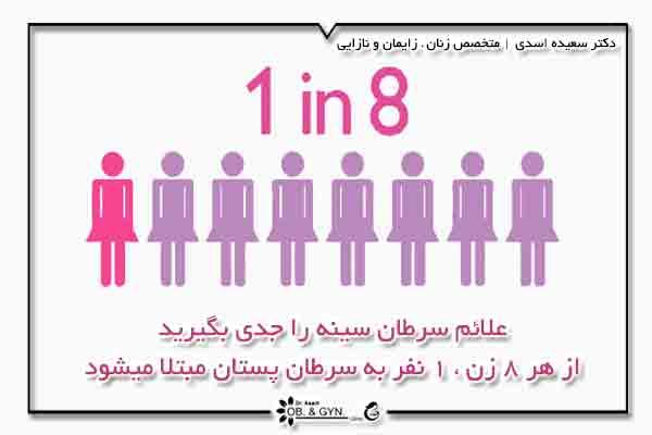 سرطان سینه (پستان) | علائم و درمان | دکتر سعیده اسدی٬ متخصص زنان در شرق تهران