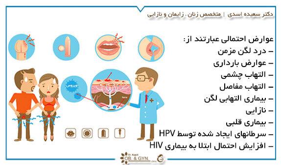 بیماریهای منتقله جنسی | دکتر سعیده اسدی٬ متخصص زنان