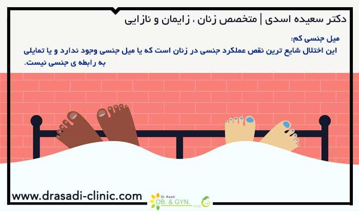 شایع ترین اختلالات جنسی | دکتر سعید اسدی٬ متخصص زنان در شرق تهران