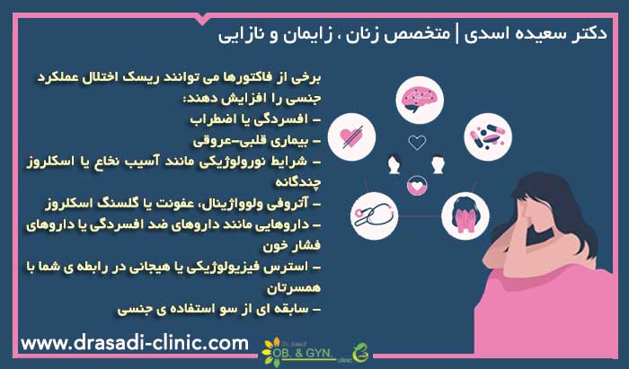 علل اختلالات جنسی | دکتر سعید اسدی٬ متخصص زنان در شرق تهران