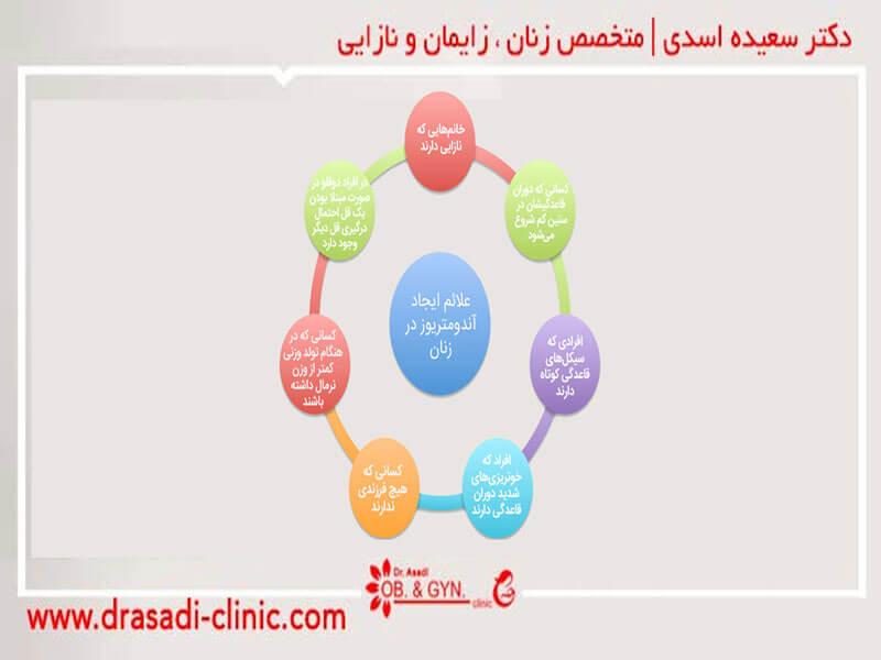 علائم-اندومتریوز